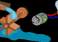 Hidroelektrik Santralinde Elektrik Üretimi